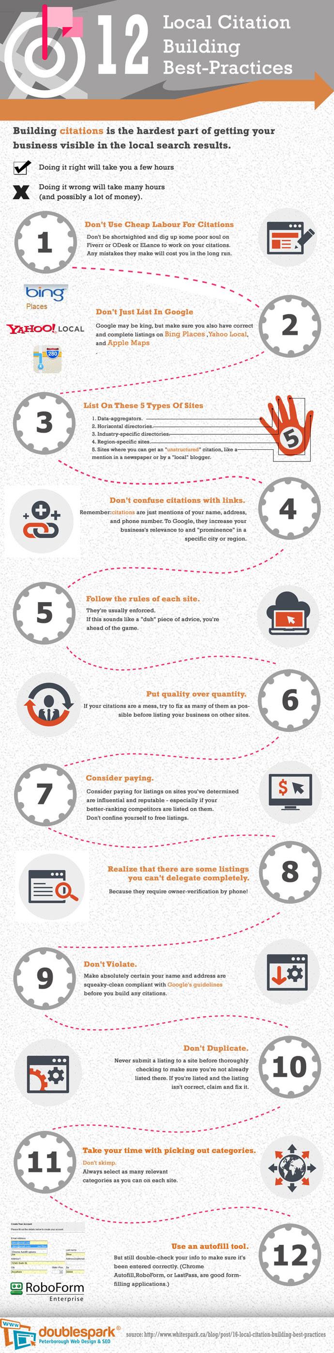 Infographic design best practices