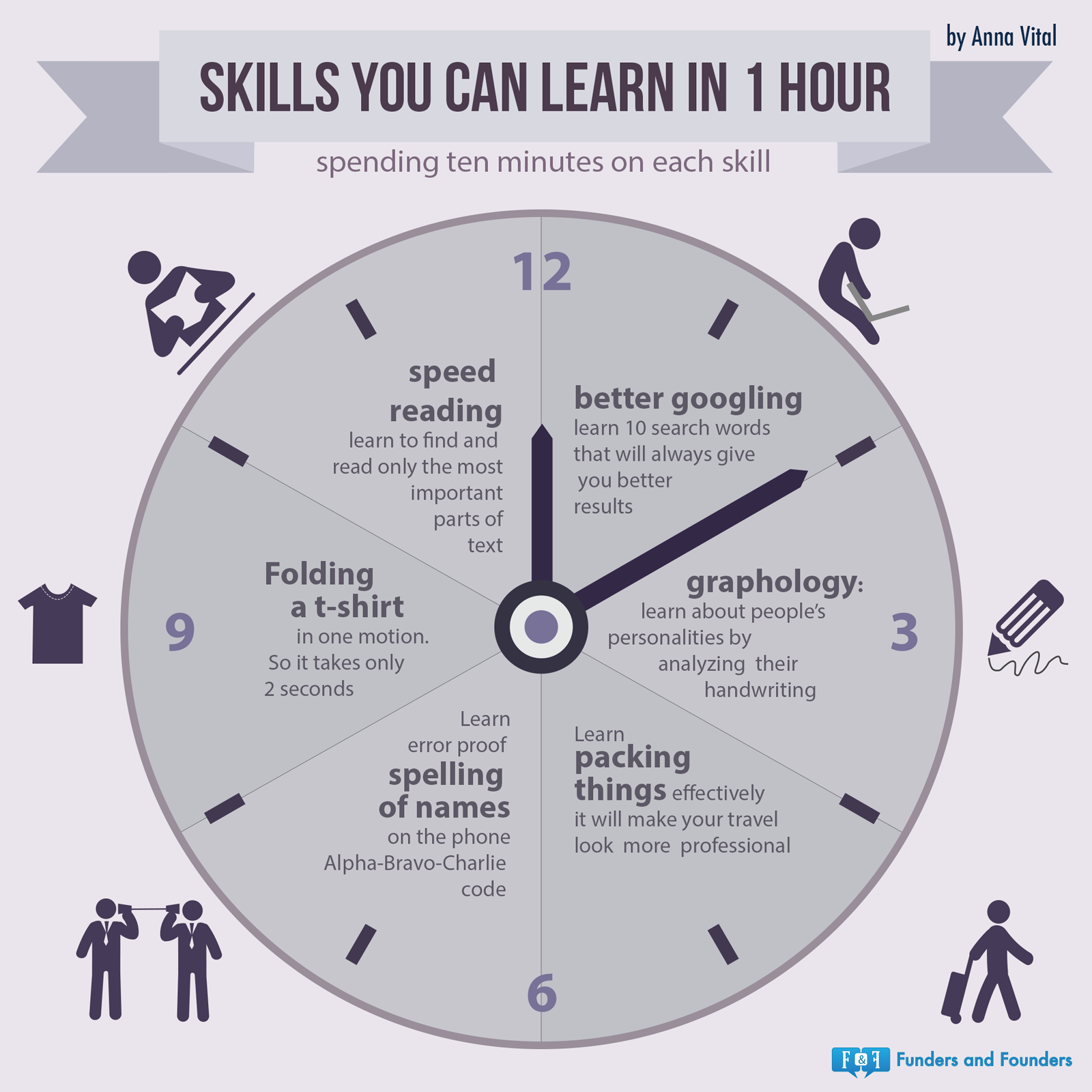 5 Skills You Can Learn In Under 5 Hours! - YouTube