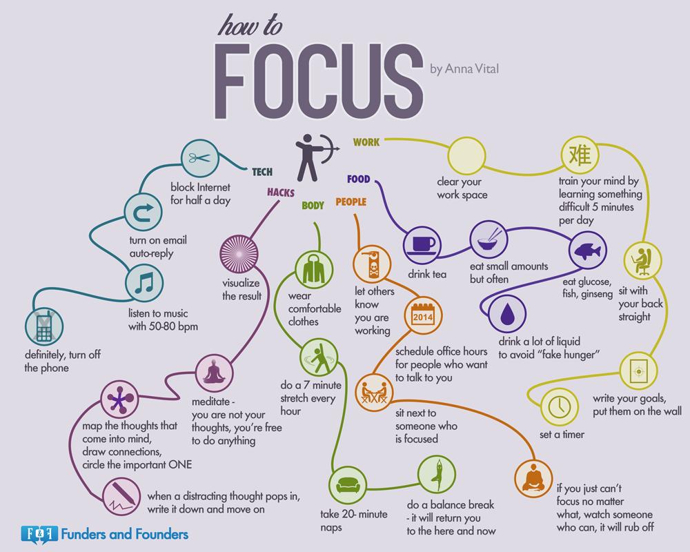 the worldly mindset focus paper