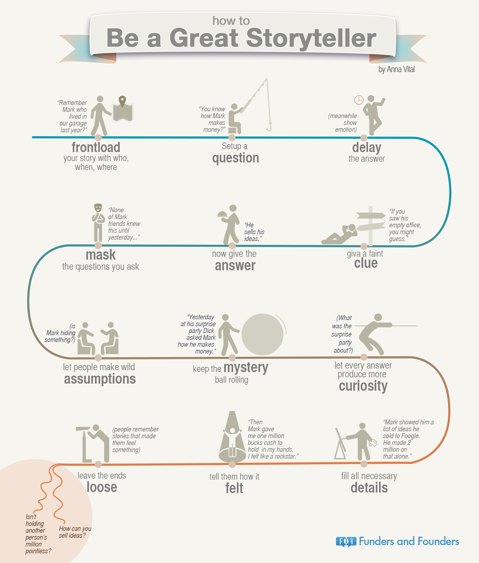 How To Be A Great Storyteller INFOGRAPHIC Storyteller