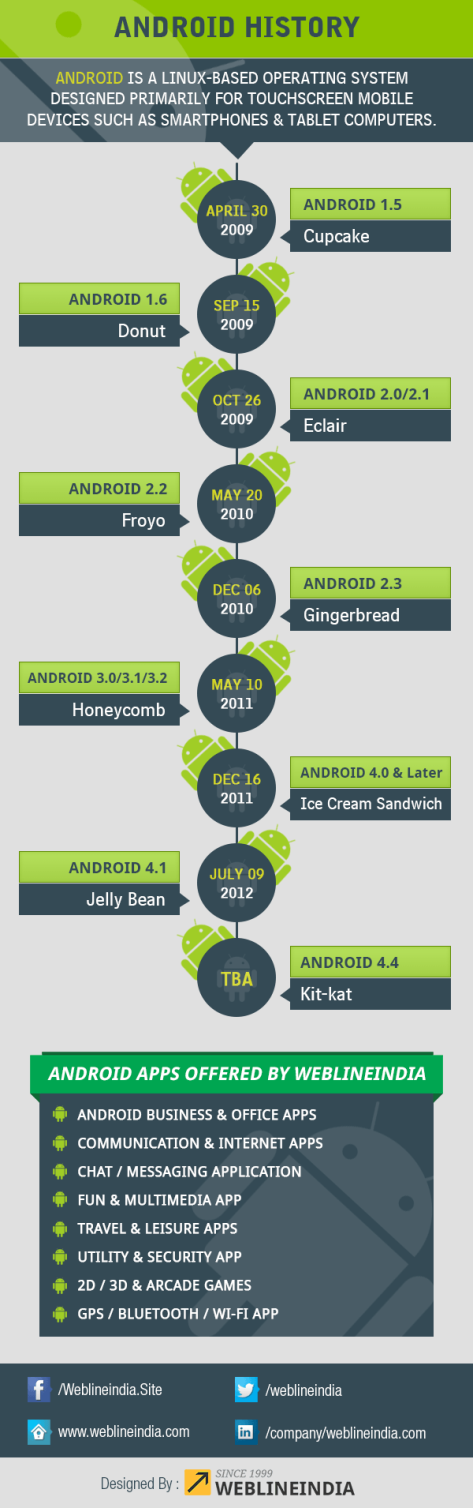 android-os-version--infographic_525fb2cd4fa63