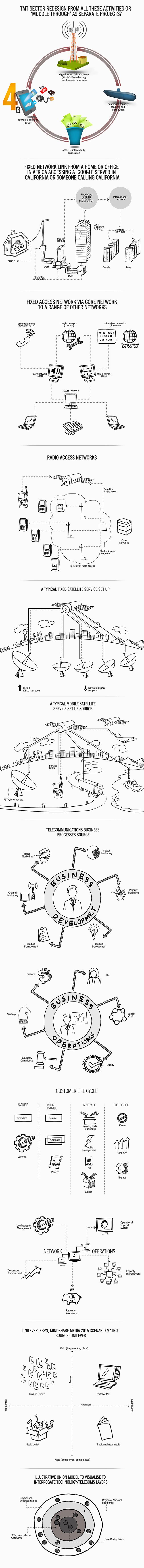 business-on-telecommunication-network_53161a3878354