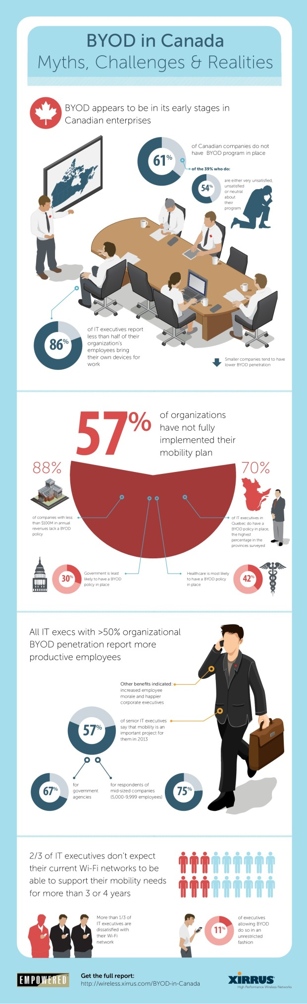 byod-in-canada-myths-challenges--realities_52586105b7716