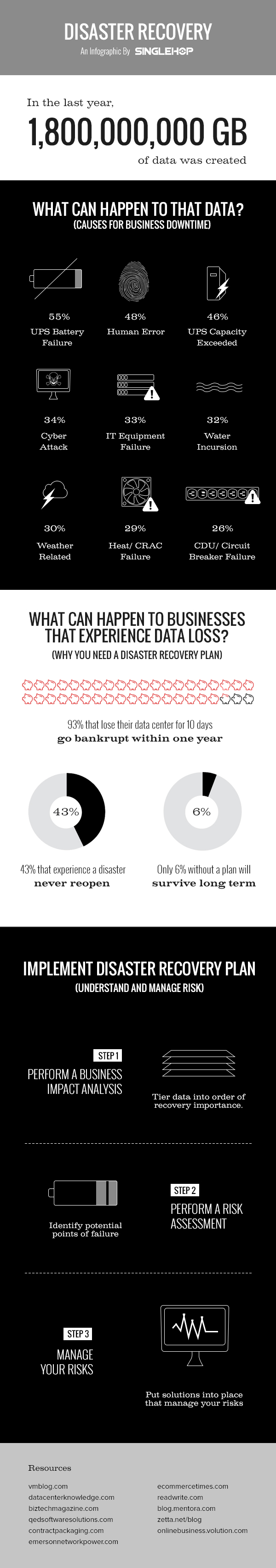 disaster-recovery-infographic