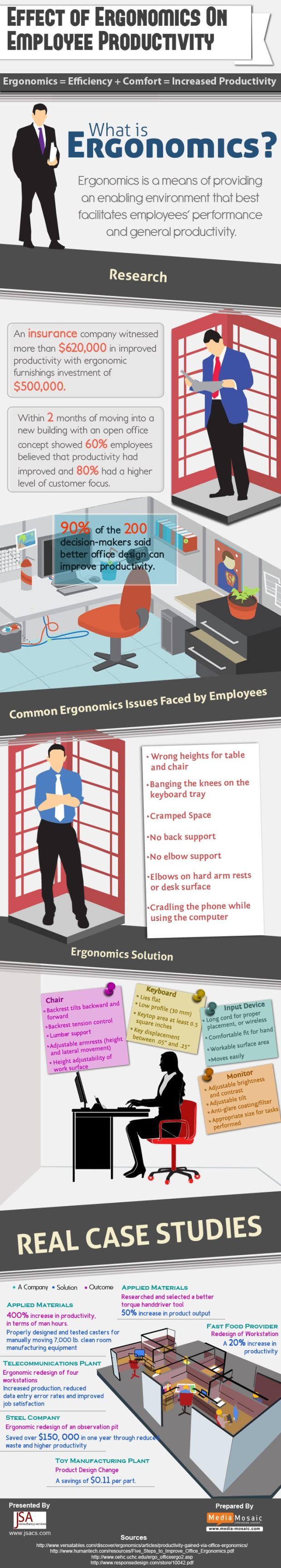 effect-of-ergonomics-on-employee-productivity-infographic_525e3c909c0e4