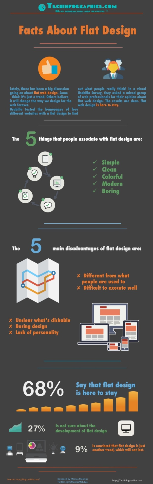 flat-design-facts_525b30220dc28