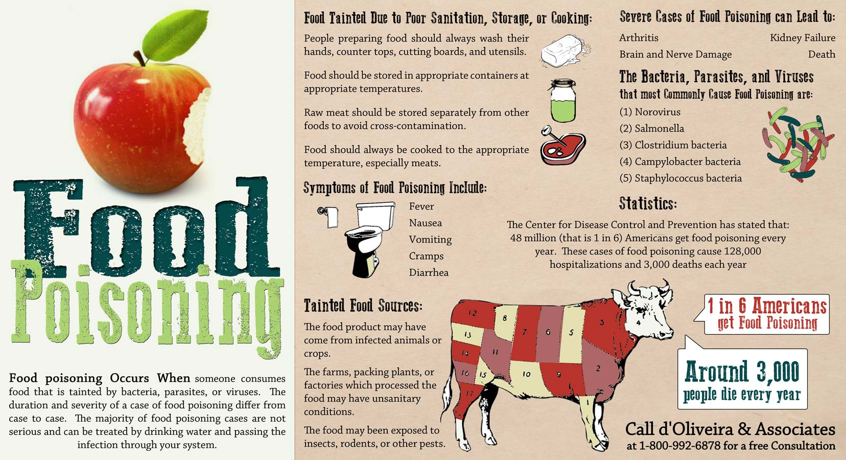 food poisoning [infographic] #food #poisoning – infographic list