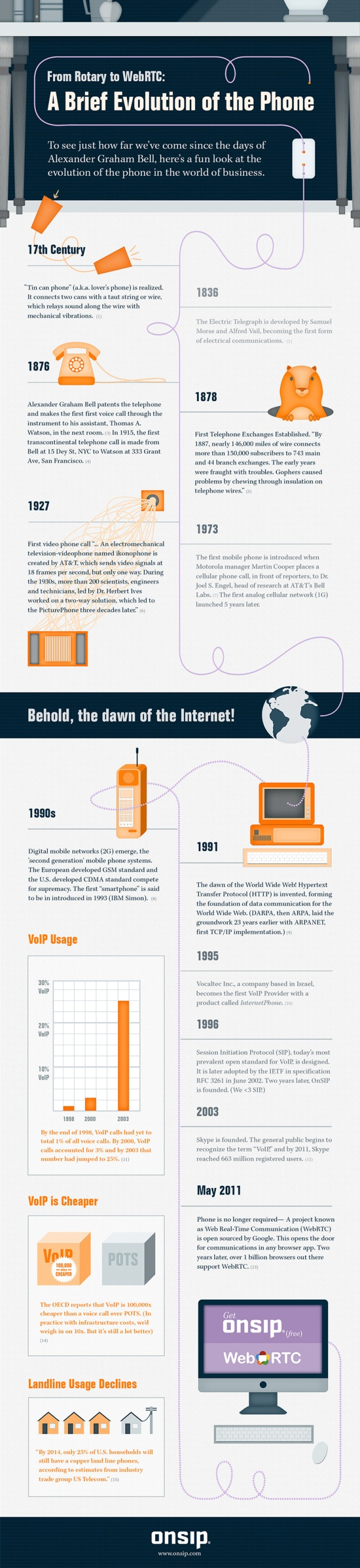 from-rotary-to-webrtc-a-brief-evolution-of-the-phone_525eec5feb367