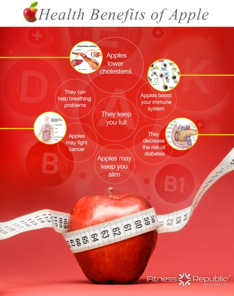 health-benefits-of-apple_525b93d21bc0c