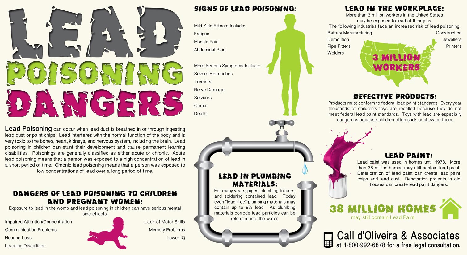 the effects of lead poison on children