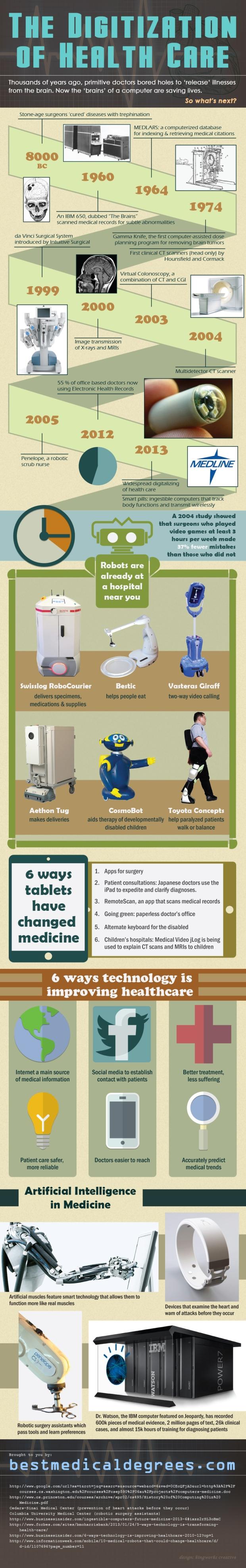 robot_doctors_900