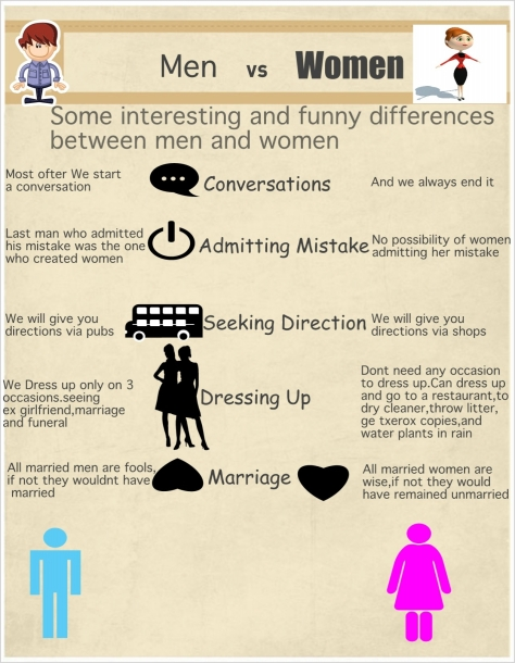 some-interesting-and-funny-differences-between-men-and-women_525bd04a5dcc1