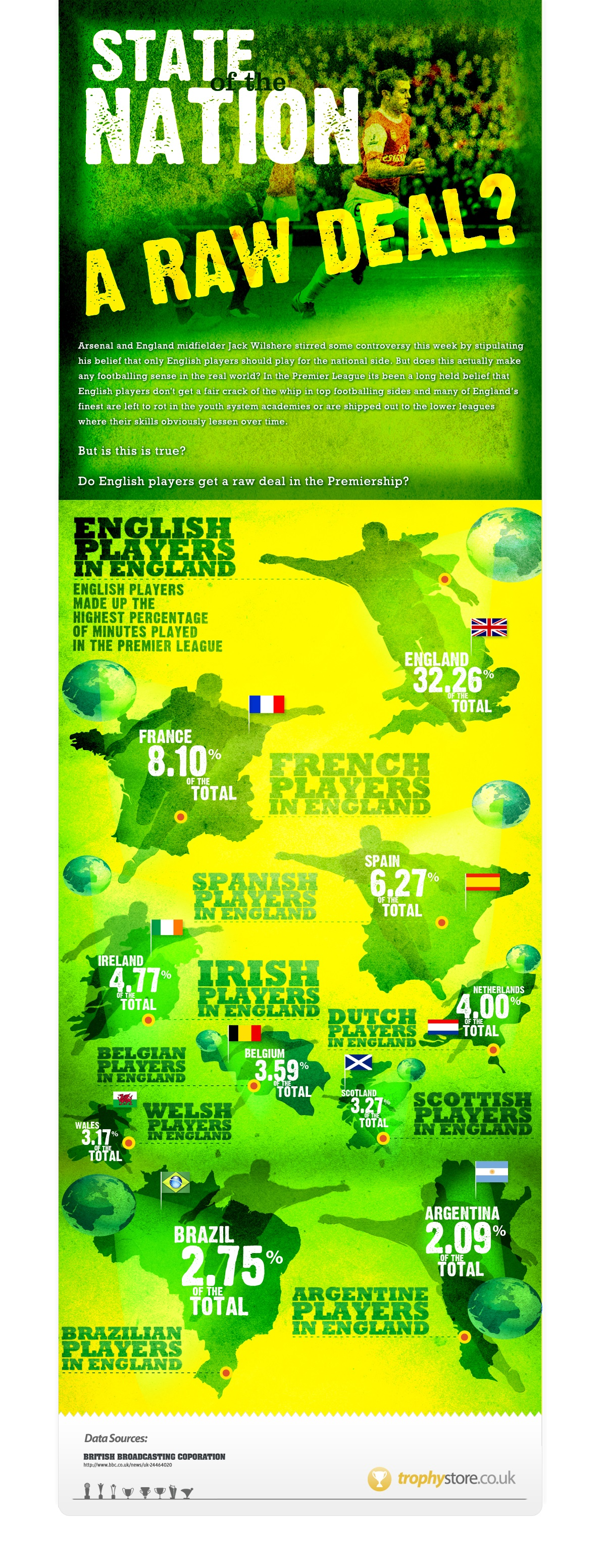 state-of-the-nation-football-infographic_52614a618b7d6