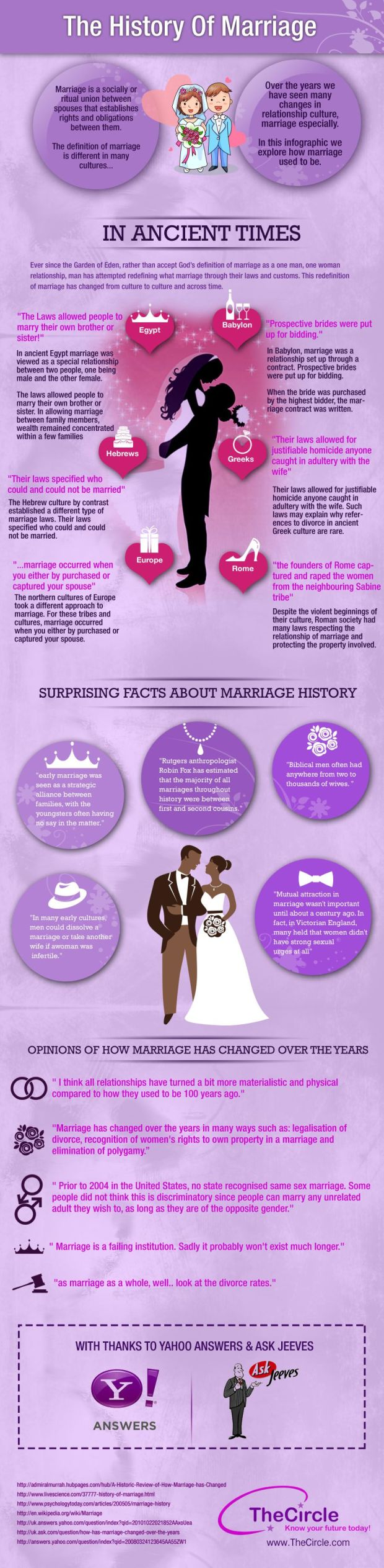 the-history-of-marriage_5258dc30733b7