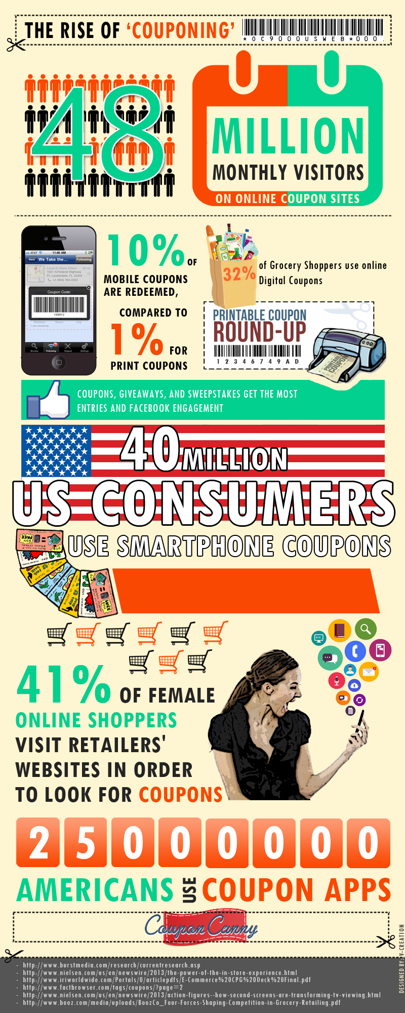 the-rise-of-online-coupons_525f7d7fea381