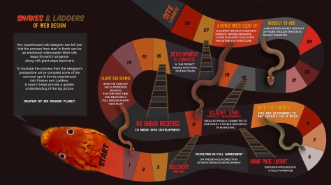 web-design-snakes-and-ladders_525b217b73957
