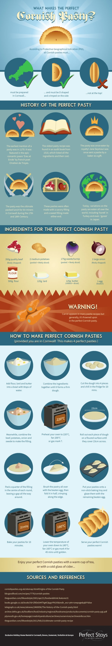 what-makes-the-perfect-cornish-pasty_525d20dd69a4d