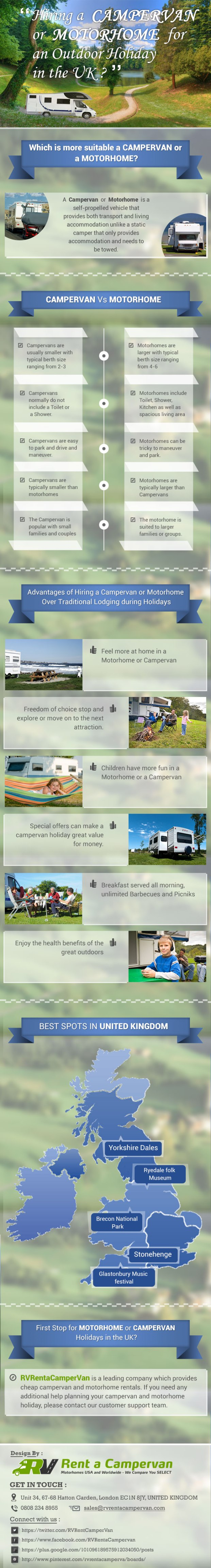 whats-the-difference-between-a-motorhome-and-a-campervan_5260ccee86735