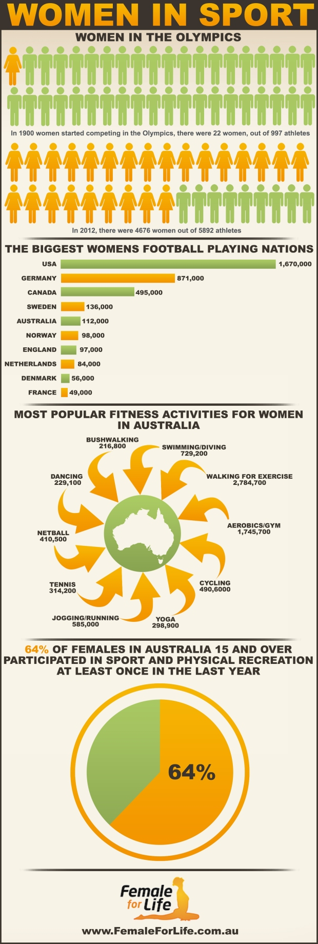 women-in-sport_525e42220407f
