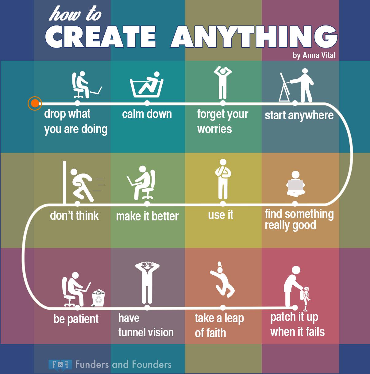 Anna vital infographic list for Blueprint creator free