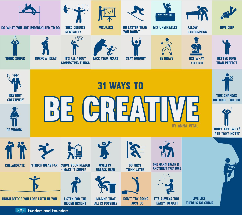 Define creative writing industry