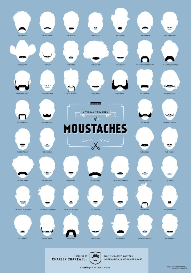 A Visual Treasury Of Moustaches