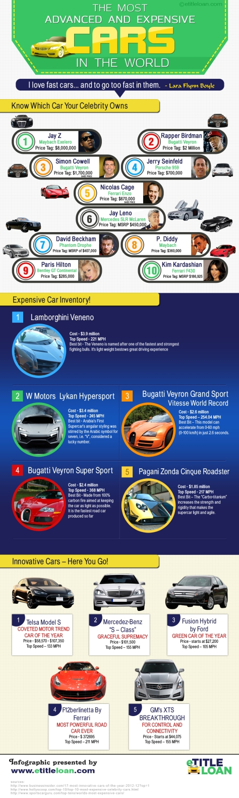 an-infographics-on-most-advanced-and-expensive-cars-in-the-world_52567b6da3b03