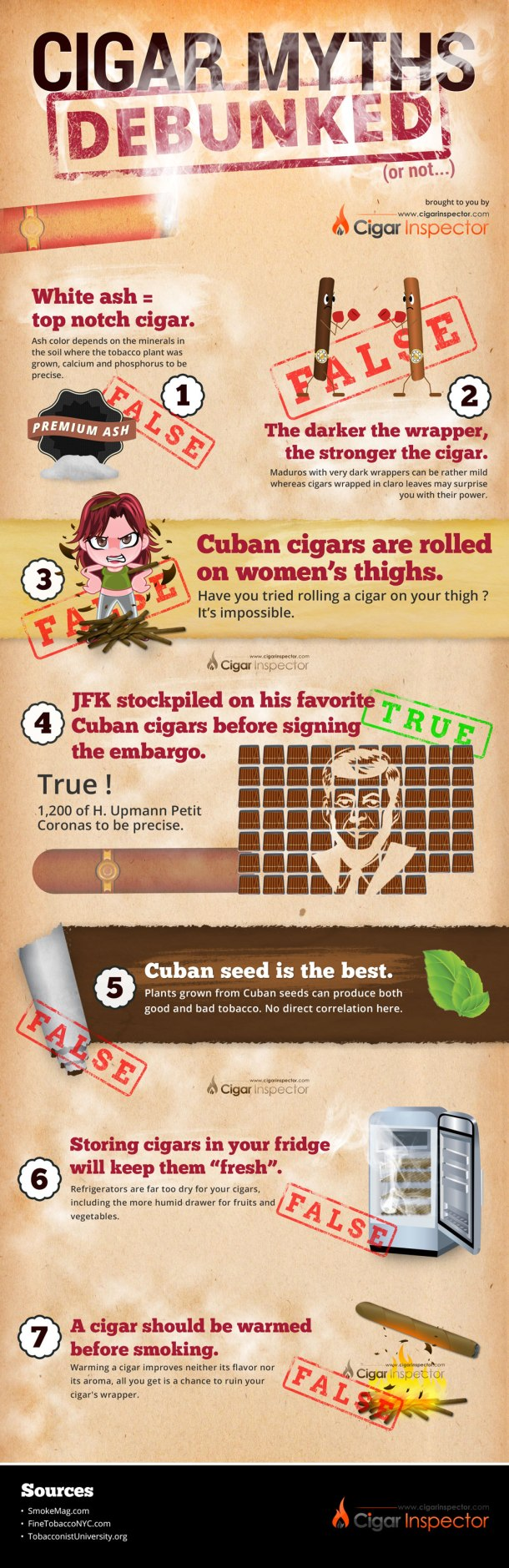 cigar-myths-debunked_5256eec52e9fe