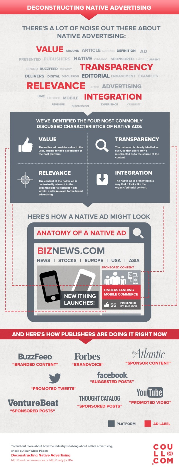 Deconstructing Native Advertising