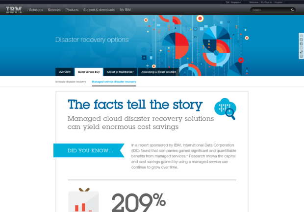 Disaster Recovery The Facts Tell The Story