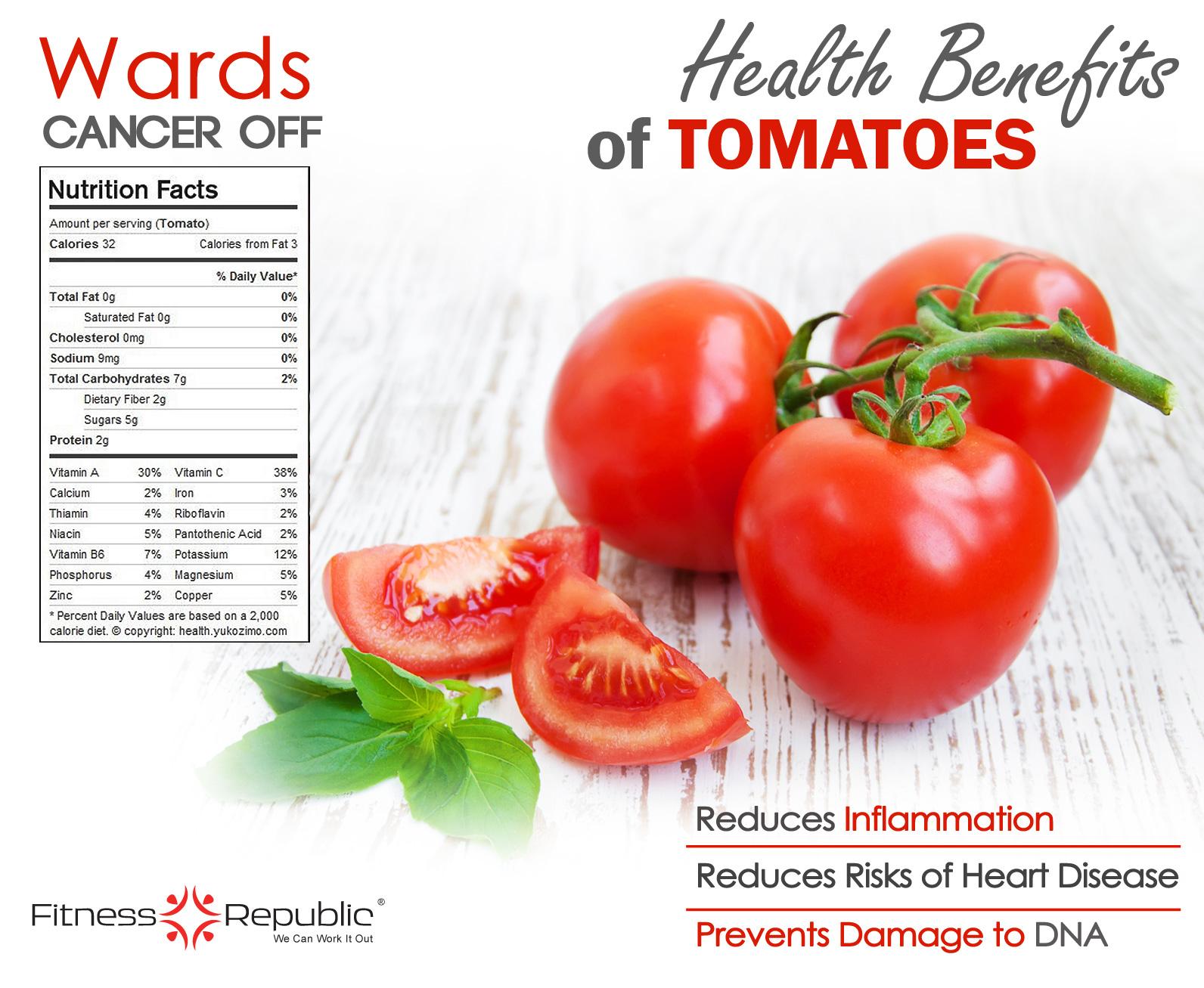 Avocado Health Benefits Uk