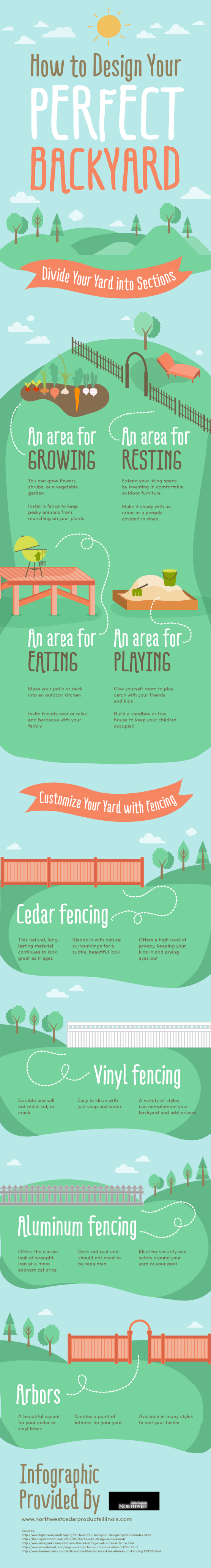 How To Design Your Perfect Backyard