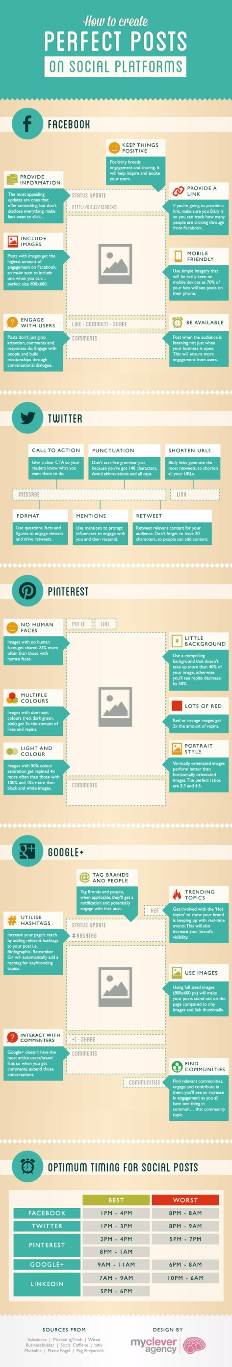 How You Can Create The Perfect Social Media