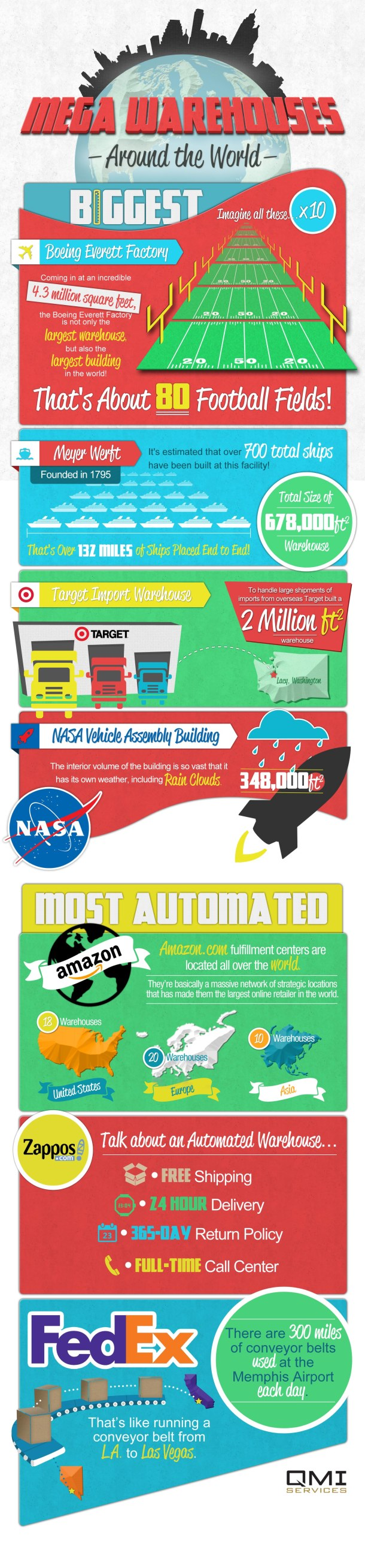 Mega Warehouses Around The World