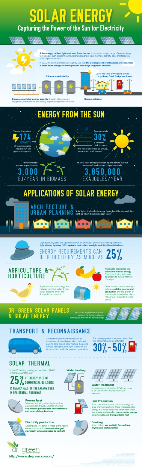solar-energy-capturing-the-power-of-the-sun-for-electricity_52563eb78cced