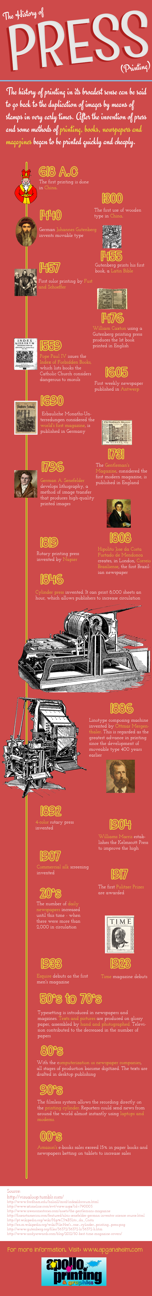 The History Of Press Printing