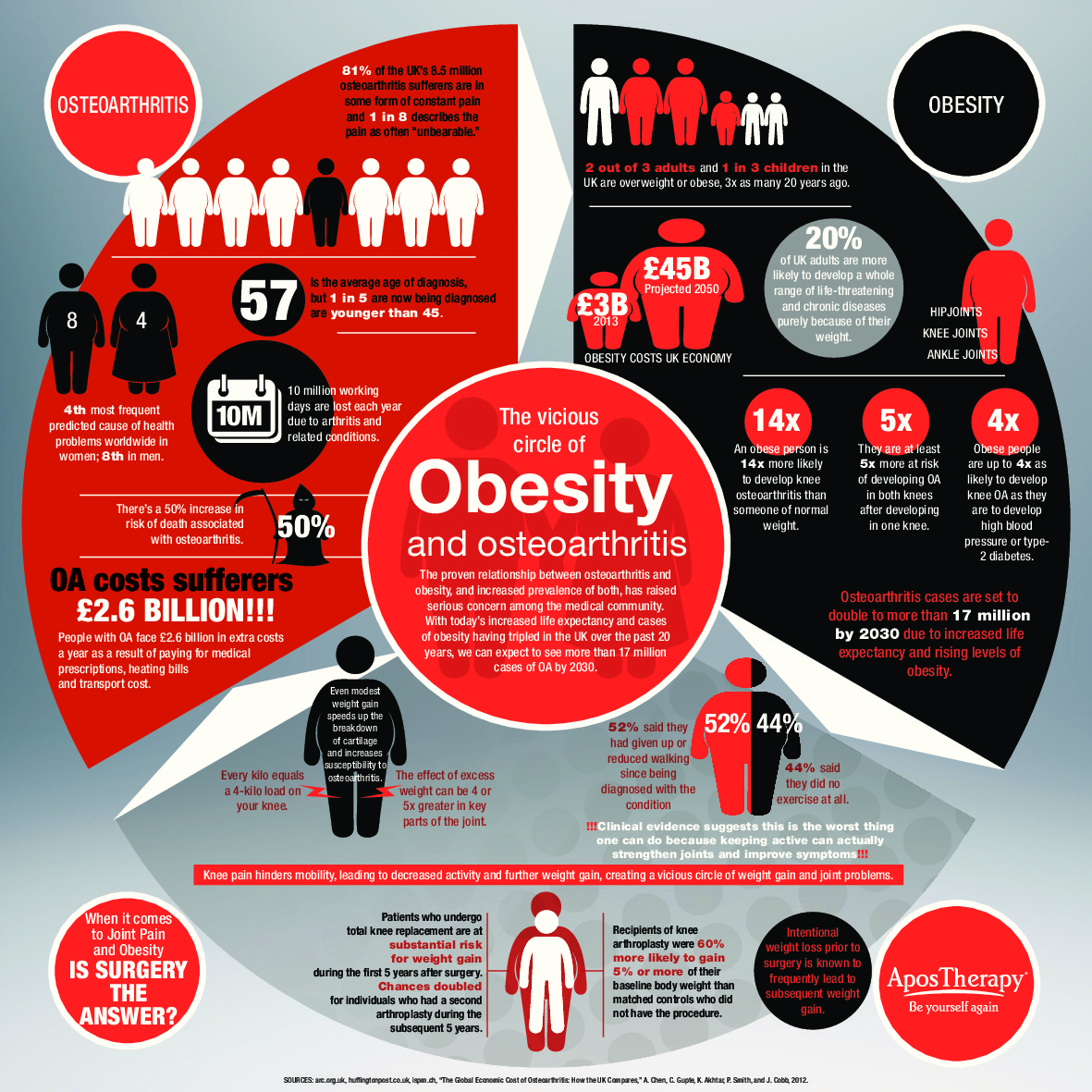 childhood obesity crisis The global burden of disease 2015 obesity collaborators looked a data on 685 million people to assess body weight trends between 1980 and 2015 the findings, published in the new england journal of medicine, provides the most comprehensive and up-to-date view of the ongoing obesity crisis around the globe.