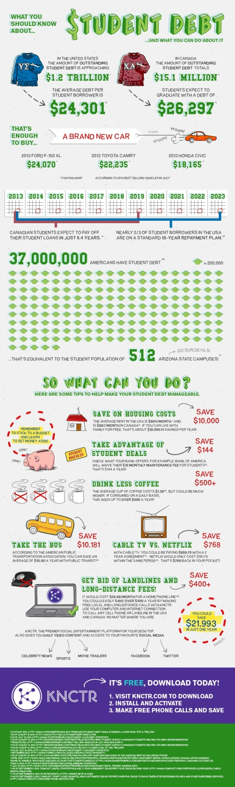 You Should Know And Do About Student Debt