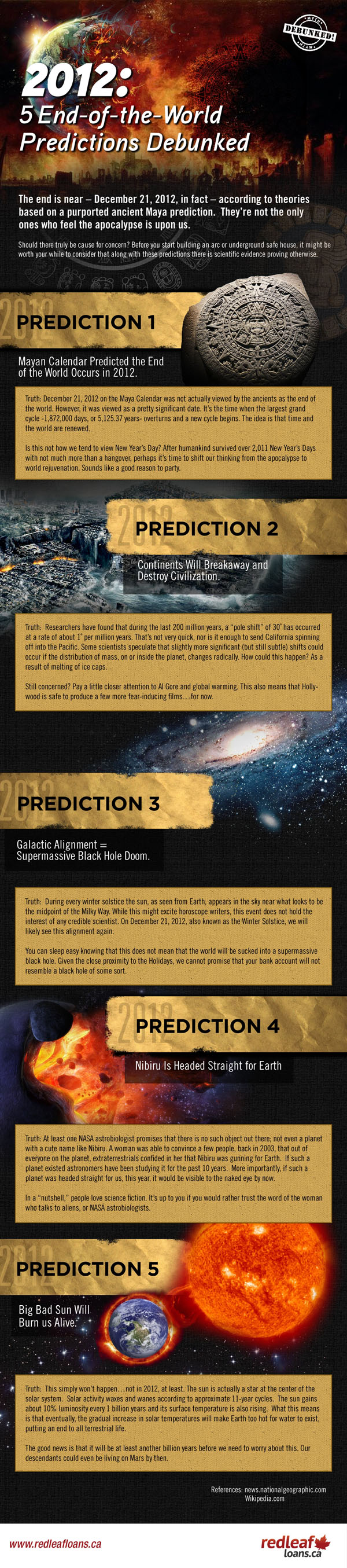 2012 End Of The world Predictions Debunked