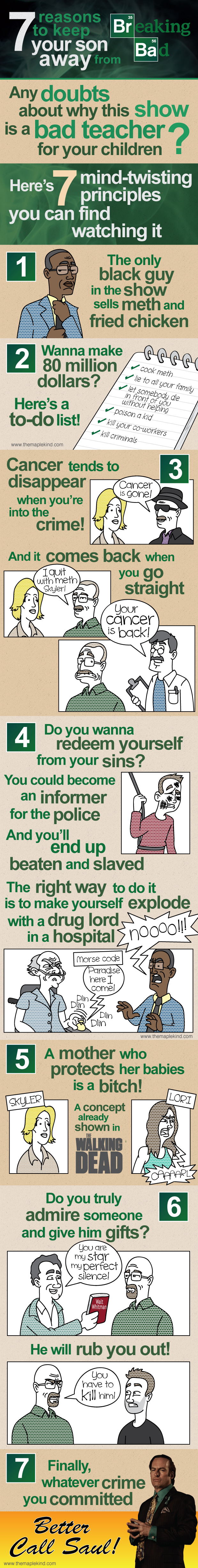 7 Reasons To Keep Your Son Away From Breaking Bad