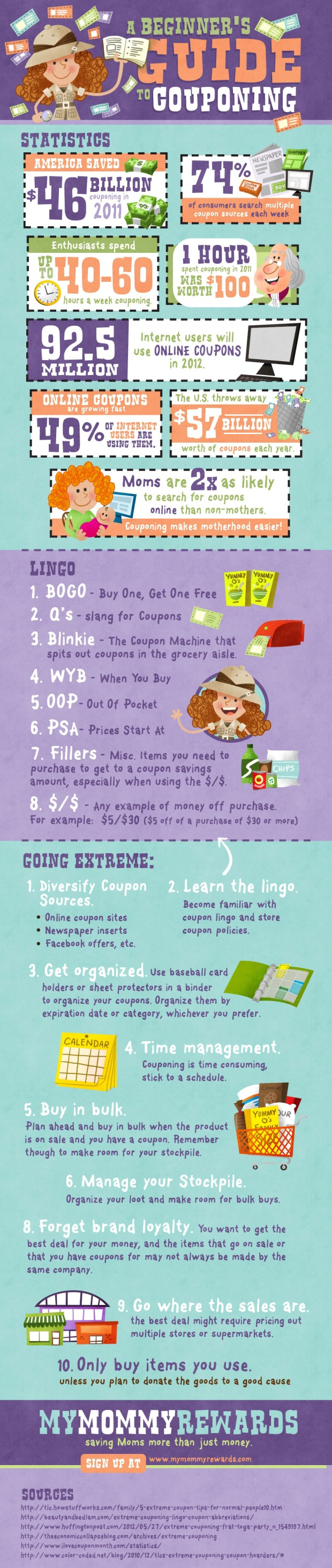 A Beginners Guide To Couponing