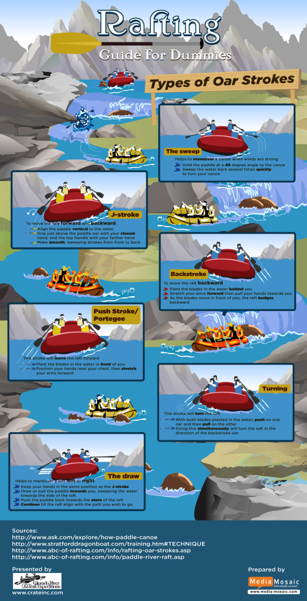 Colorado River and Grand Canyon Rafting Guide For Dummies