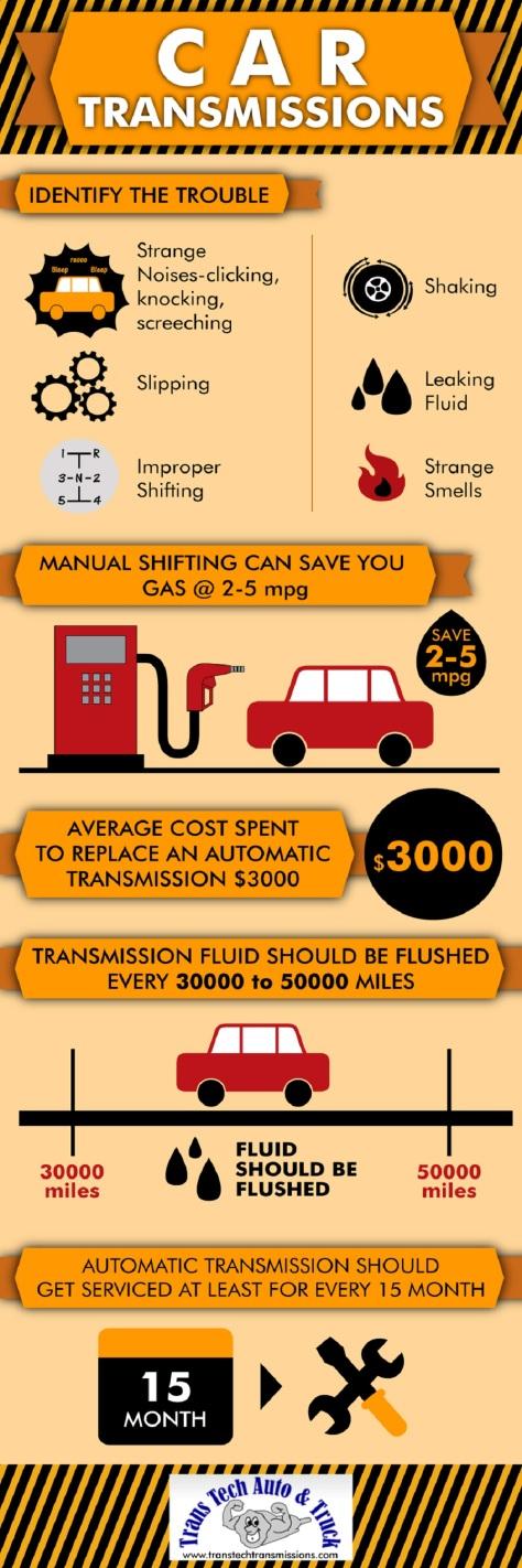 Colorado Springs Auto Transmission