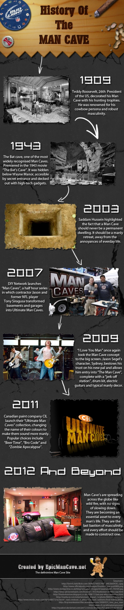 History Of The Man Cave