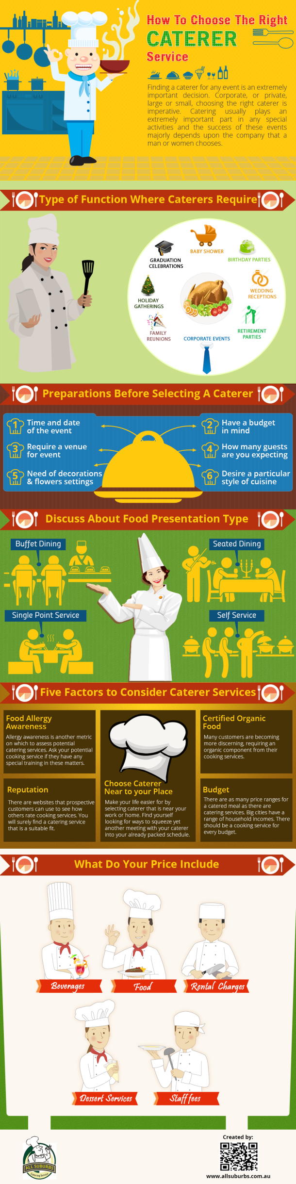 How To Choose The Right Caterer Service