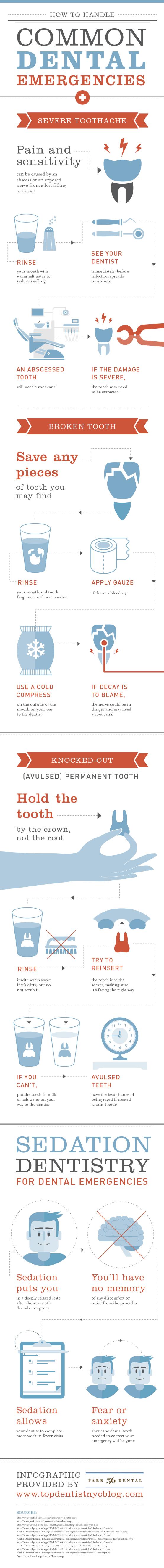 How To Handle common Dental Emergencies