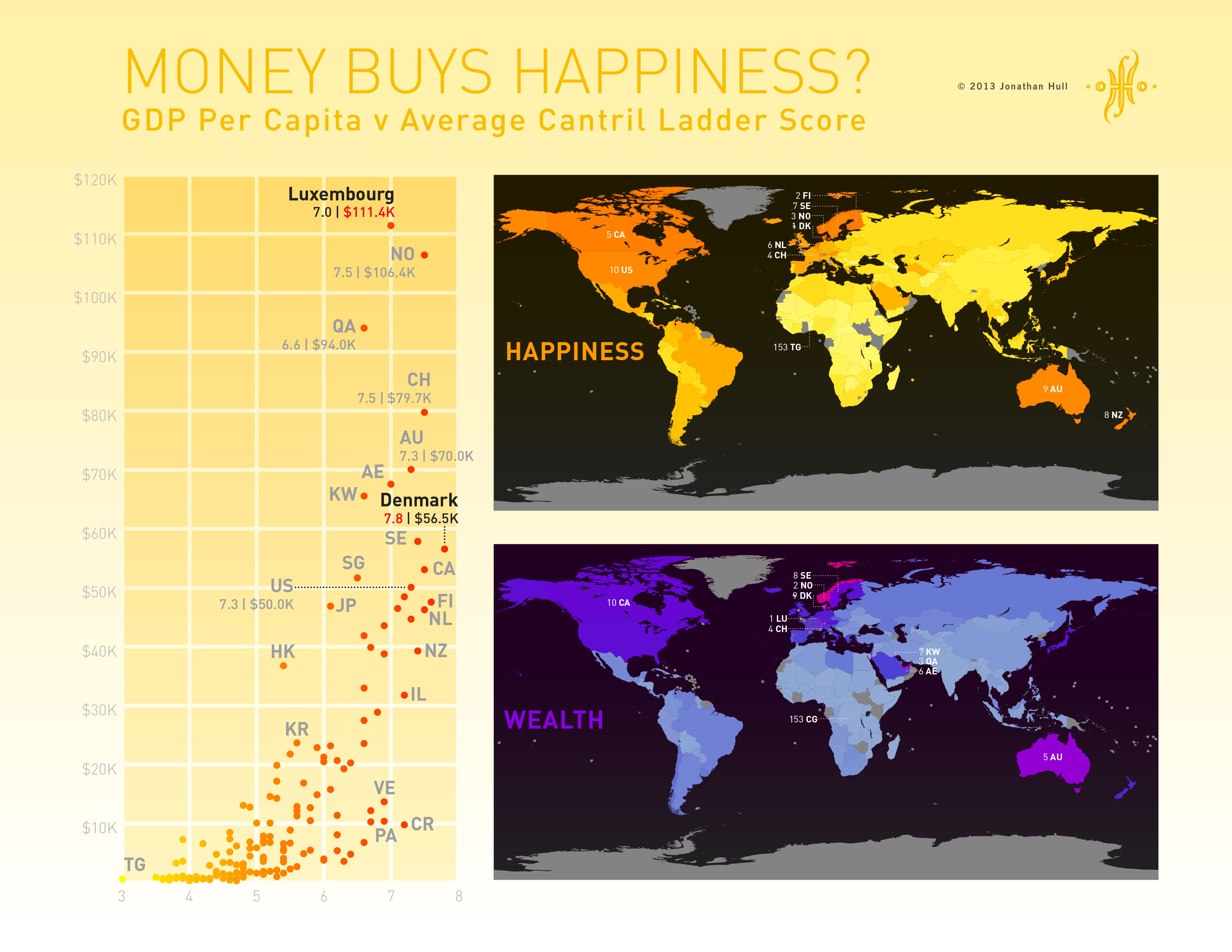 money never buys happiness Money can give us experiences and opportunities that we would otherwise never be  money buys perhaps you find happiness in  money can buy happiness.