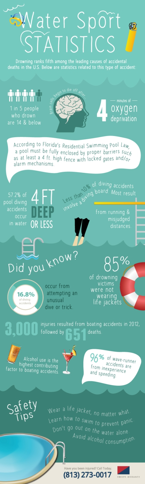 Pools And Diving Accidents Injury Statistics
