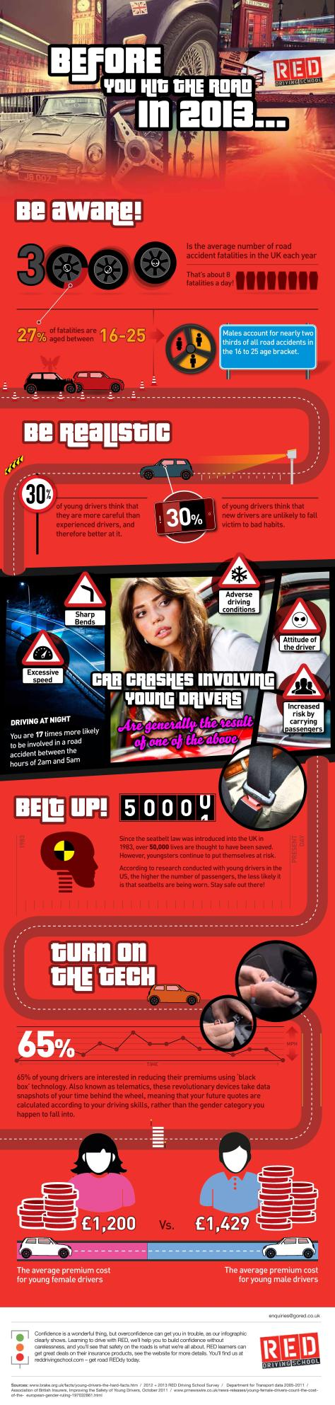 Reds GTA Inspired Road Safety Graphic