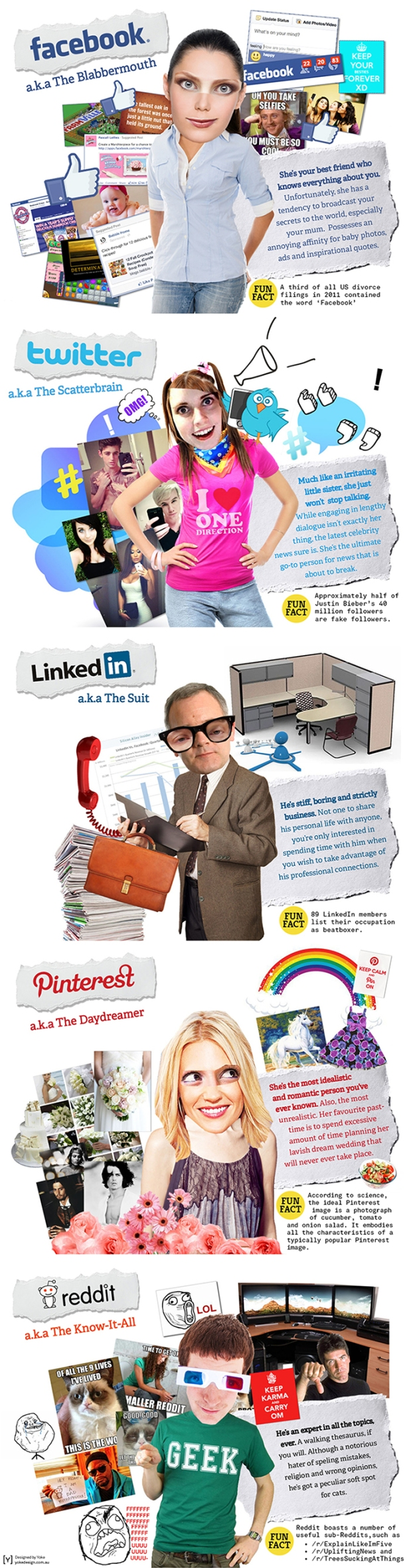 Social Media Platforms As Real People